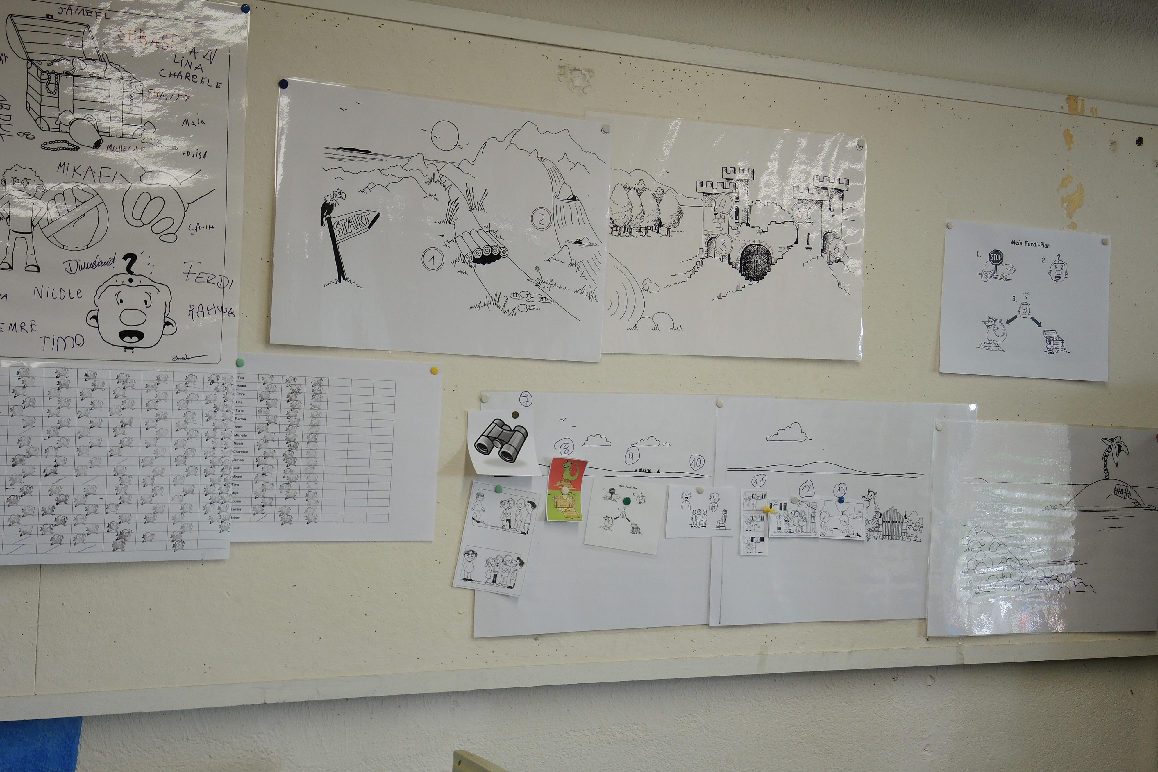 Schön Board Lösungsvorlage Ideen - Beispielzusammenfassung Ideen ...